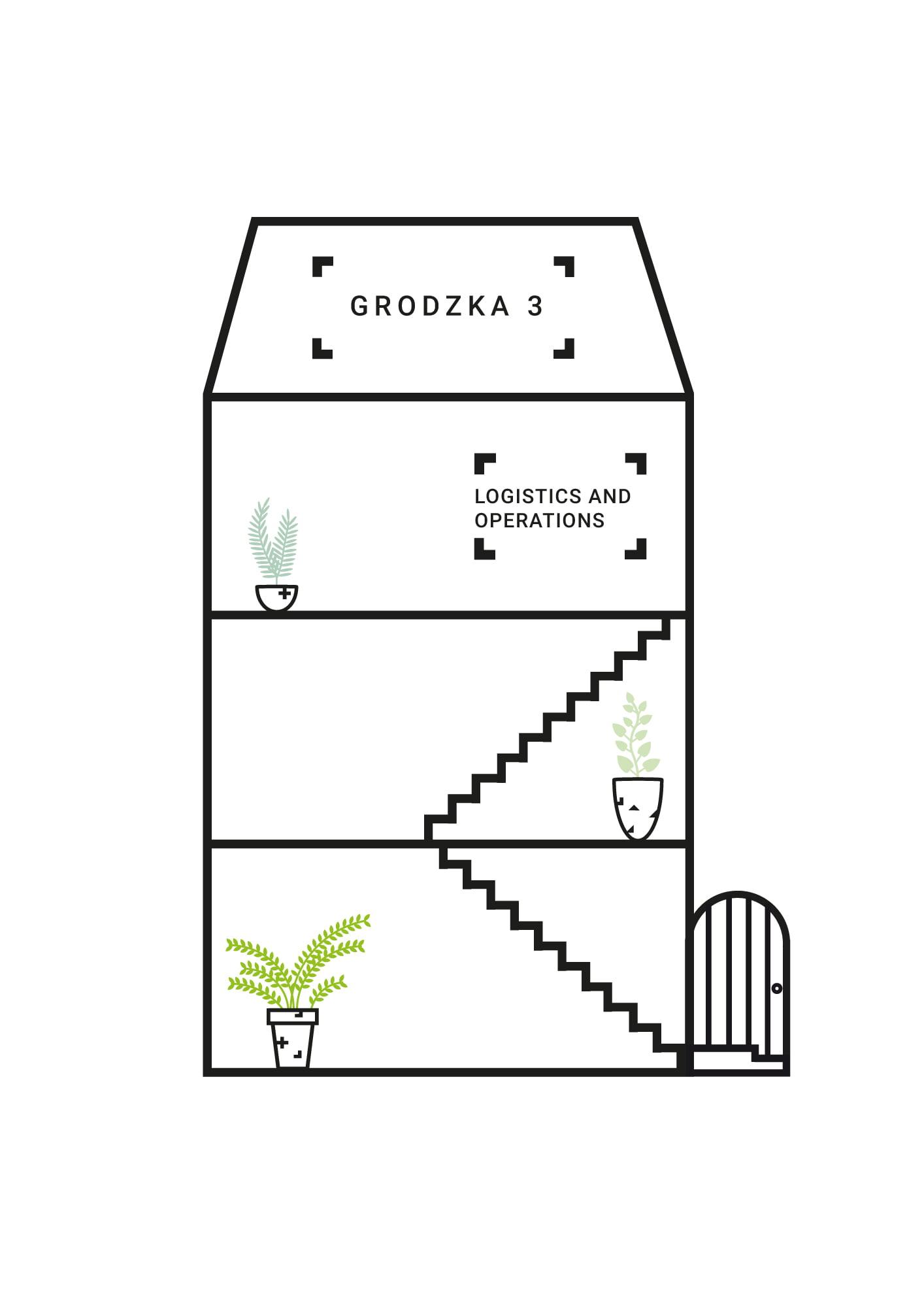 Schemat budynku Grodzka 5